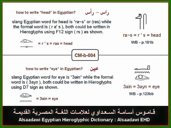 how to write in hieroglyphics Ancient egypt for kids hieroglyphics  in the beginning, in ancient egypt, over 5000 years ago  but it took time to write things down using hieroglyphics.