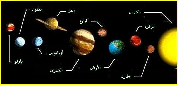 بوربوينت المجموعة الشمسية